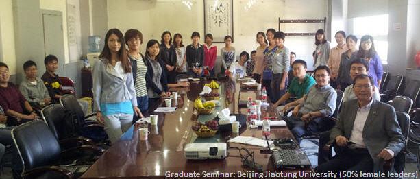 china-Beijing Jiaotung University-smaller