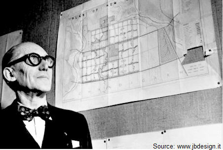 Le Corbusier and drawing