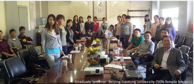 China Peer Master Class 2012 - women standing