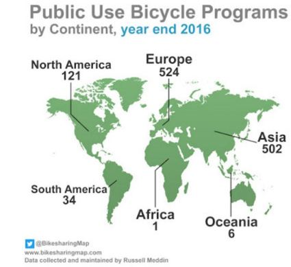 luud-public-bicycles-by-continent