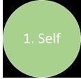 six circles - 1 self