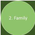 six circles - 2 family