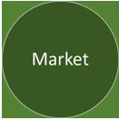 six circles - 4 Market