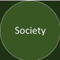 six circles - 5 Society