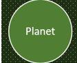 six circles - 6 Planet