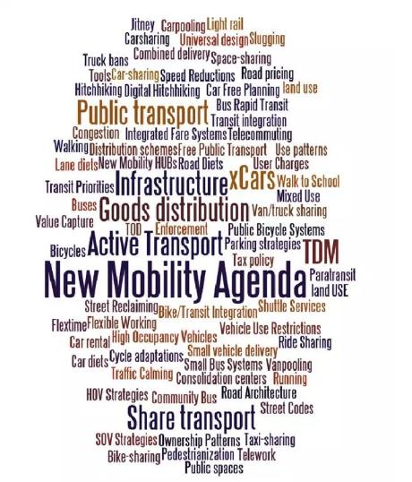 New Mobility agenda measures tools - cloud